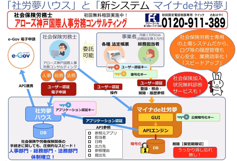 スクリーンショット 2015-06-17 14.37.38